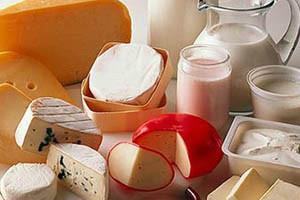SC人造奶办理必备的生产资源
